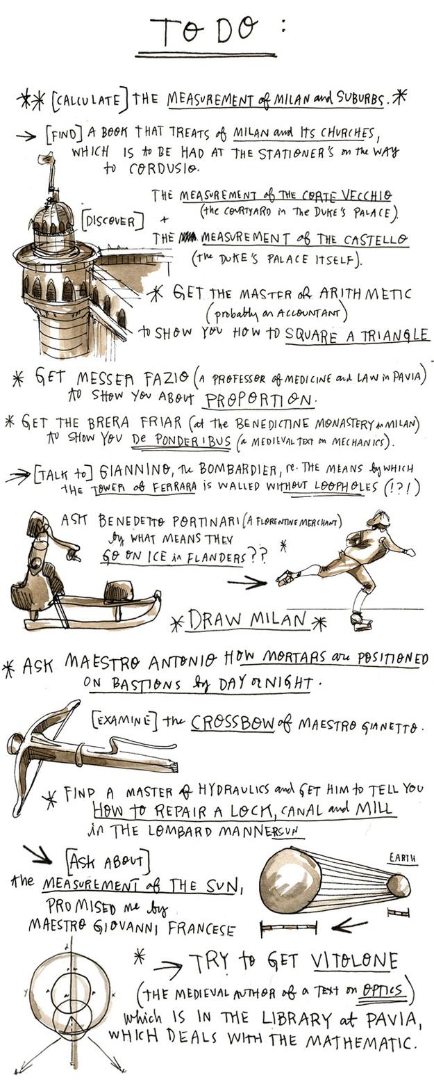 Leonardo da Vinci's To-Do List