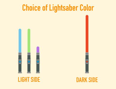 lightsaber-color