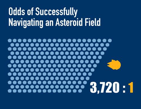 navigating-asteroid-field