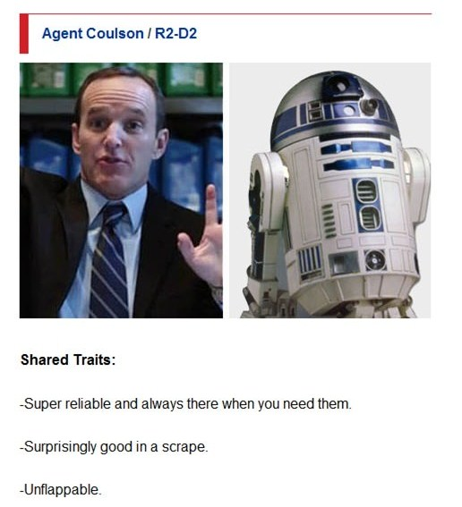 Agent Coulson / R2-D2