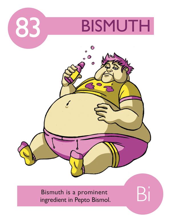 83 Bismuth