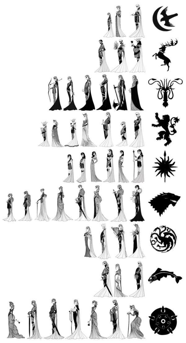 """""""The Noble Houses of Westeros."""""""