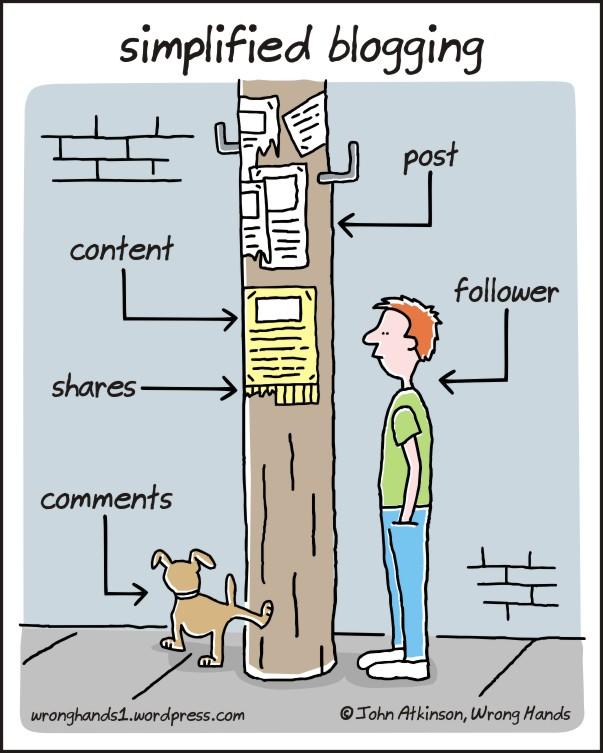 simplified-blogging
