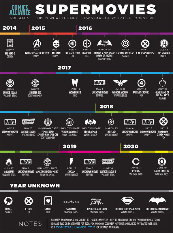 super-movies
