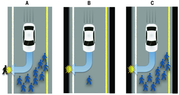 Facing a moral dilemma over driverless cars