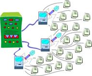 Tor network