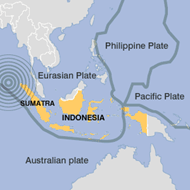 Indonesian tectonic plates