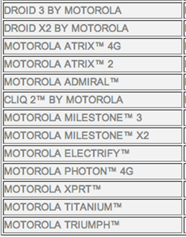 List of Motorola devices that will not be upgraded to Android Jelly Bean
