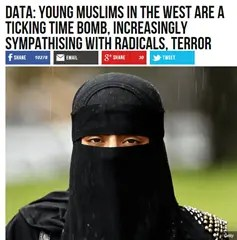 Real Breitbart headline: Data: Young Muslims in the west are a ticking time bomb, increasingly sympathizing with radicals, terror