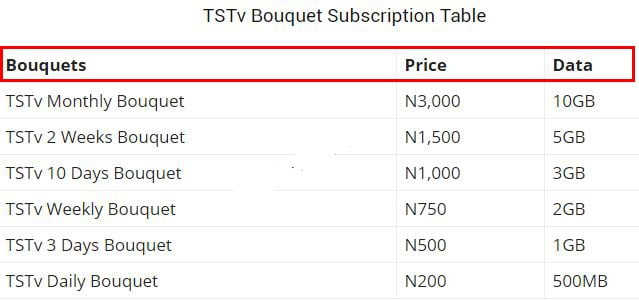TSTV subscription prices and packages