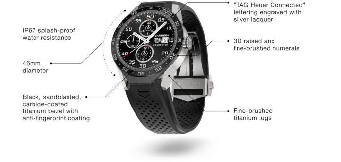 TAG Heuer Connected - Exterior Details