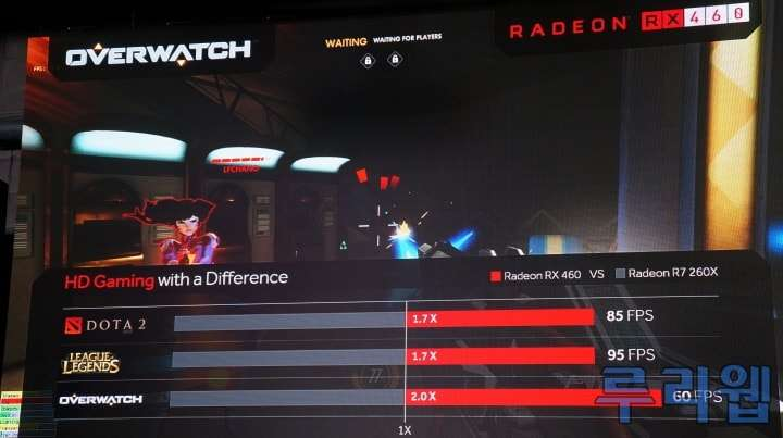 AMD-Radeon-RX-460-Performance