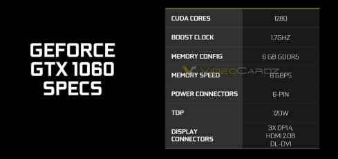 NVIDIA-GeForce-GTX-1060_4 (1)