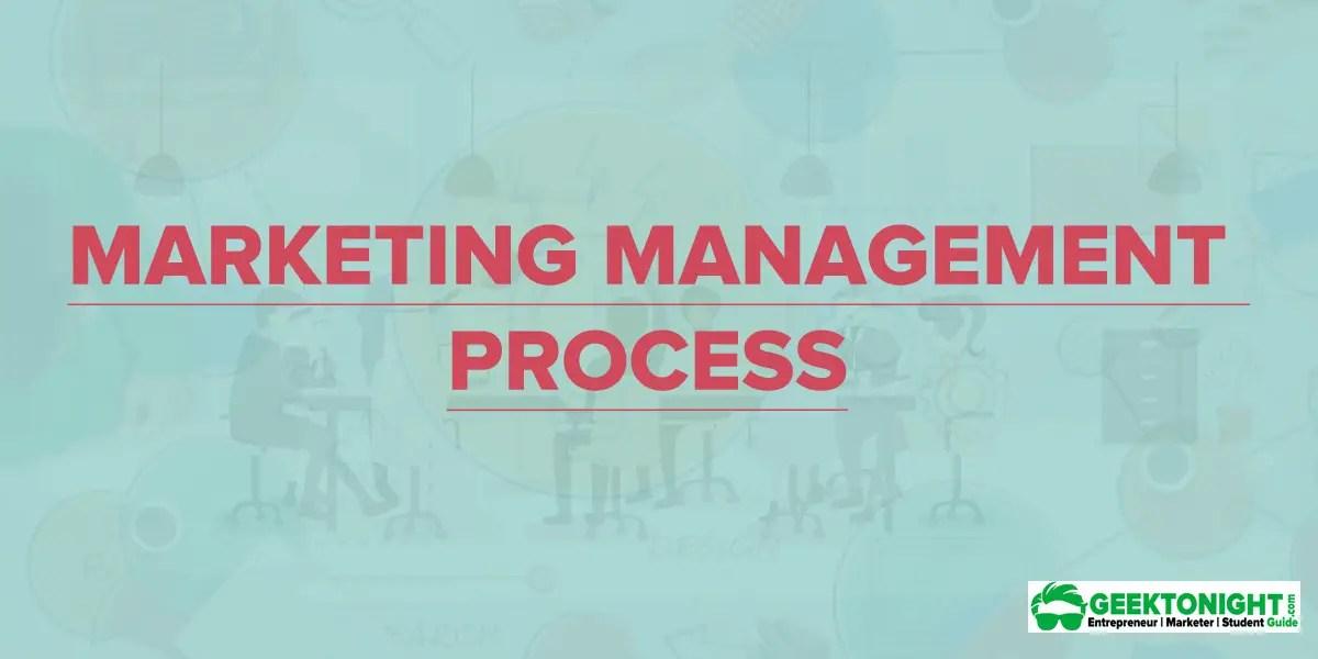 Marketing Management Process