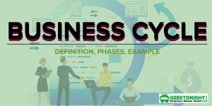 Business Cycle | Definition, Phases, Example