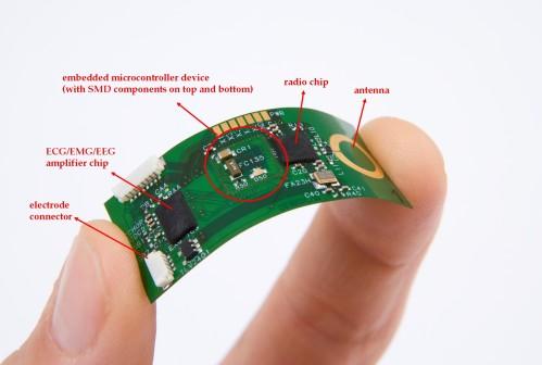 elastic electronics