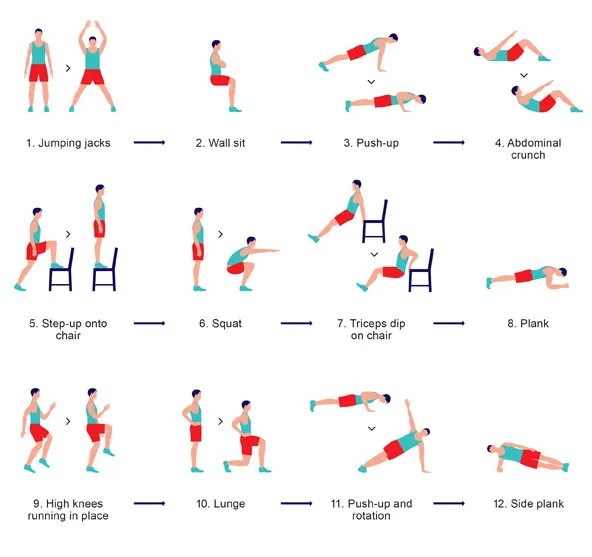 scientific workout