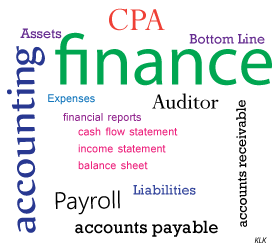 An image depicting many facets of finance