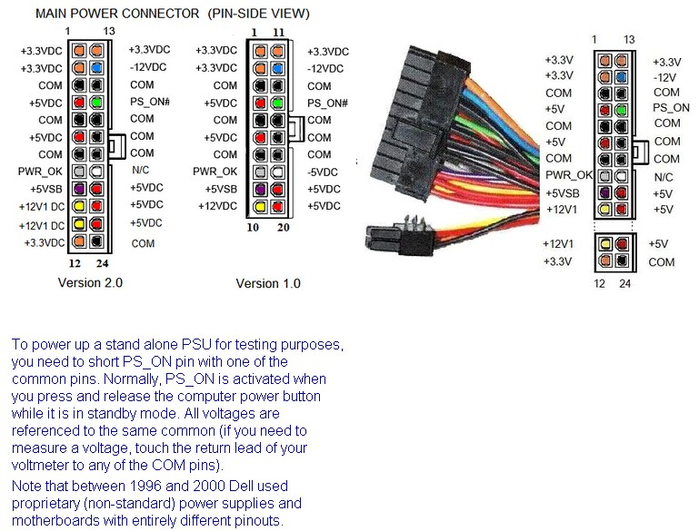 Generous Pc Power Supply Connector Pinout Gallery - Simple Wiring ...