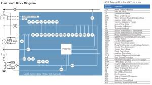 Dcs Wiring Diagram | Wiring Diagram And Schematics