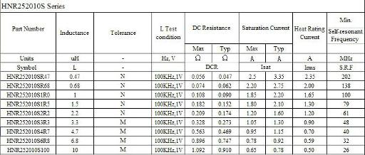 HNR252010S info