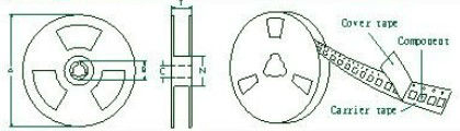 HSHW Series reel