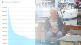 SKATTETOPPEN: Finansminister Siv Jensen (Frp) kan hygge seg over at tromøyfolk betaler skatt til fellesskapet. Foto/Montasje: Esben Holm Eskelund