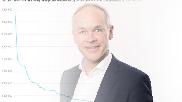 SKATTEKRONER: Finansminister Jan Tore Sanner (H) fikk inn over en halv milliard skattekroner fra personlige skattebetalere fra Tromøy i fjor. Foto: Foto: Marte Garmann/ Montasje