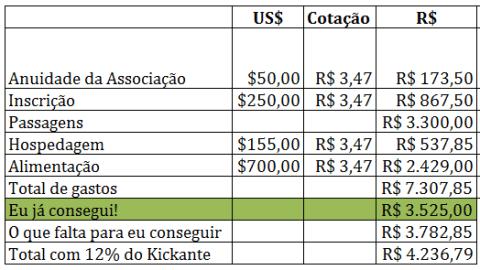 gastos_5