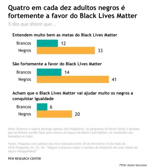 o-BLACK-LIVES-MATTER-570