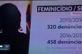 Quatro mulheres são mortas em SP pelos companheiros em dois dias