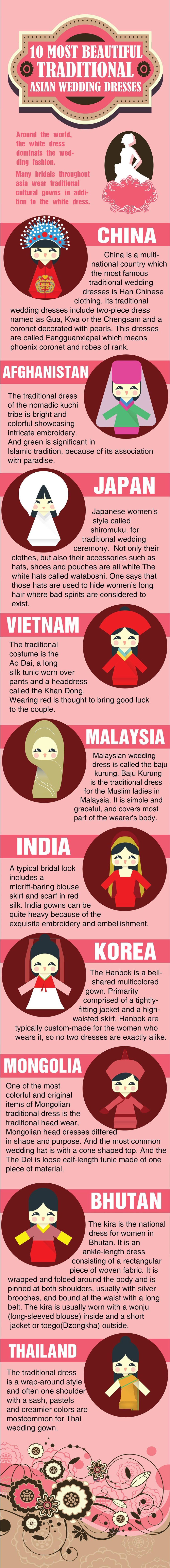 10 most beautiful traditional Asian wedding dresses