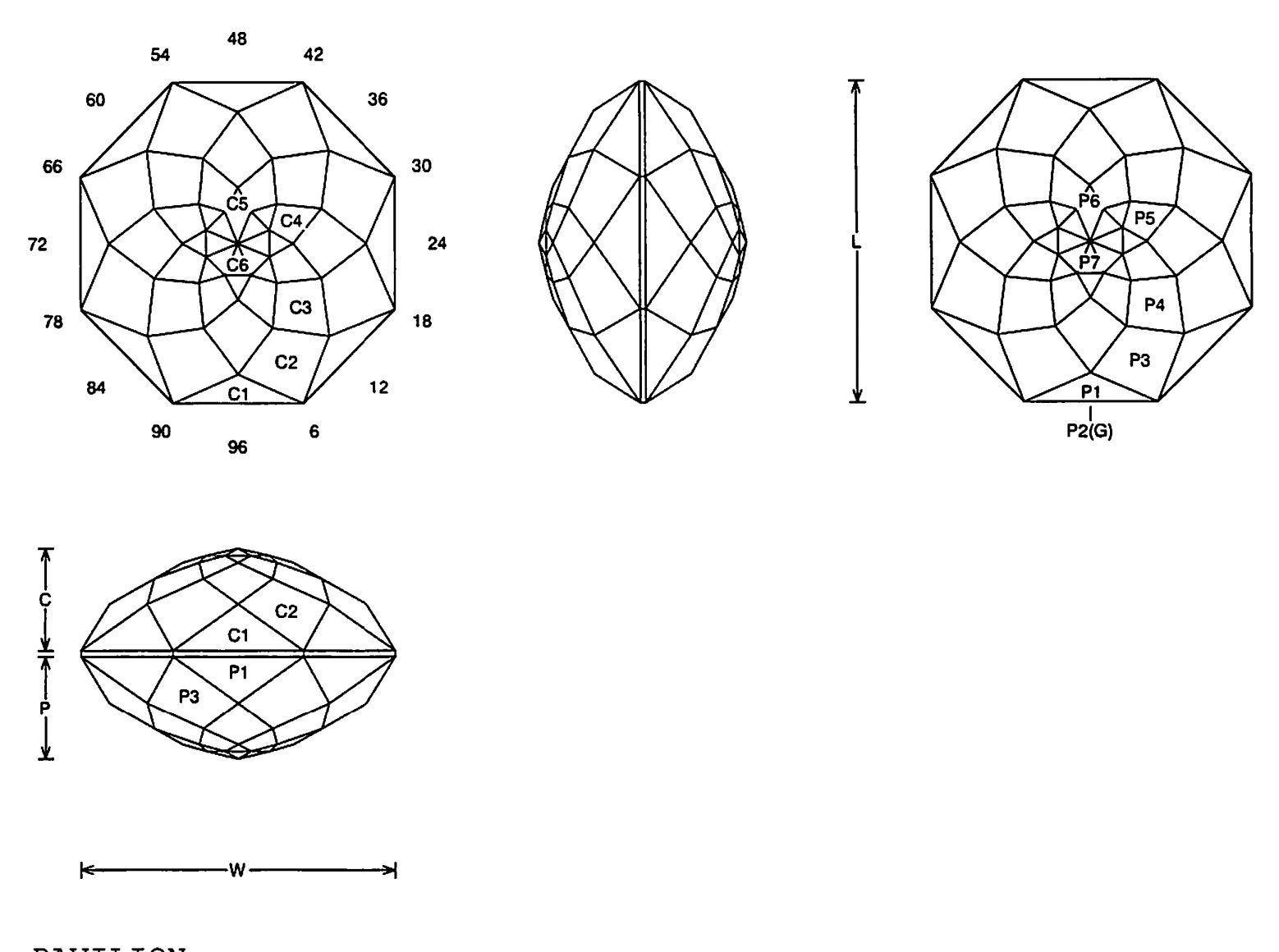 Faceting Design Diagram 8 A Round