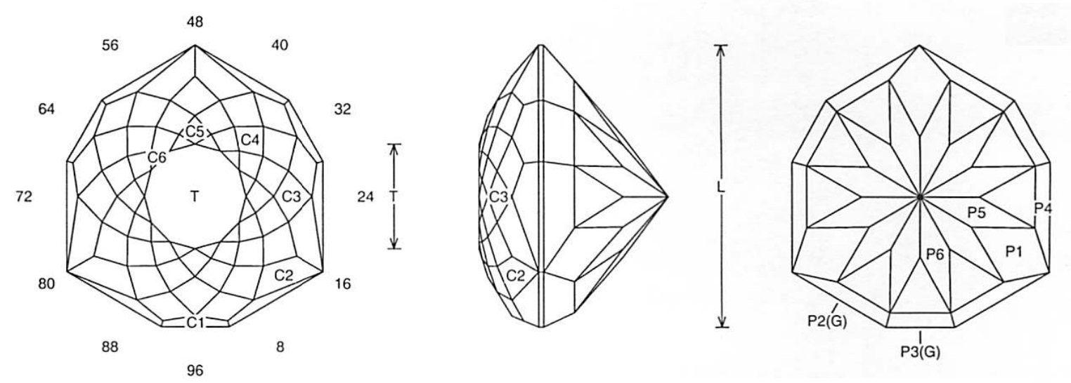 Faceting Design Diagram Gorgeous Crystal Glitter
