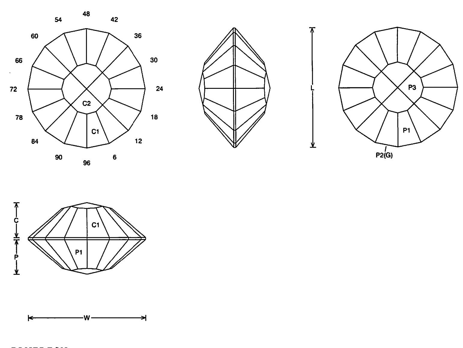 Faceting Design Diagram Quiller