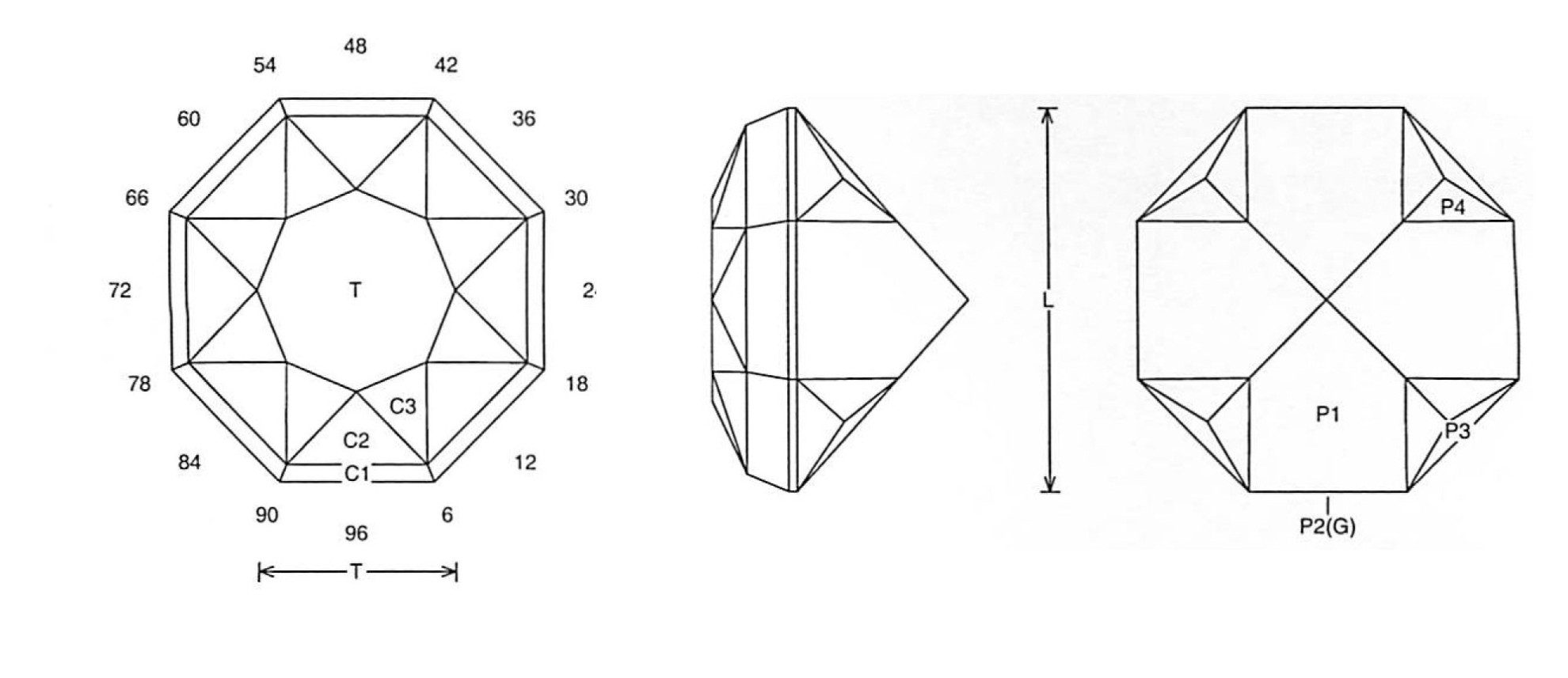 Faceting Design Diagram Shovel Head