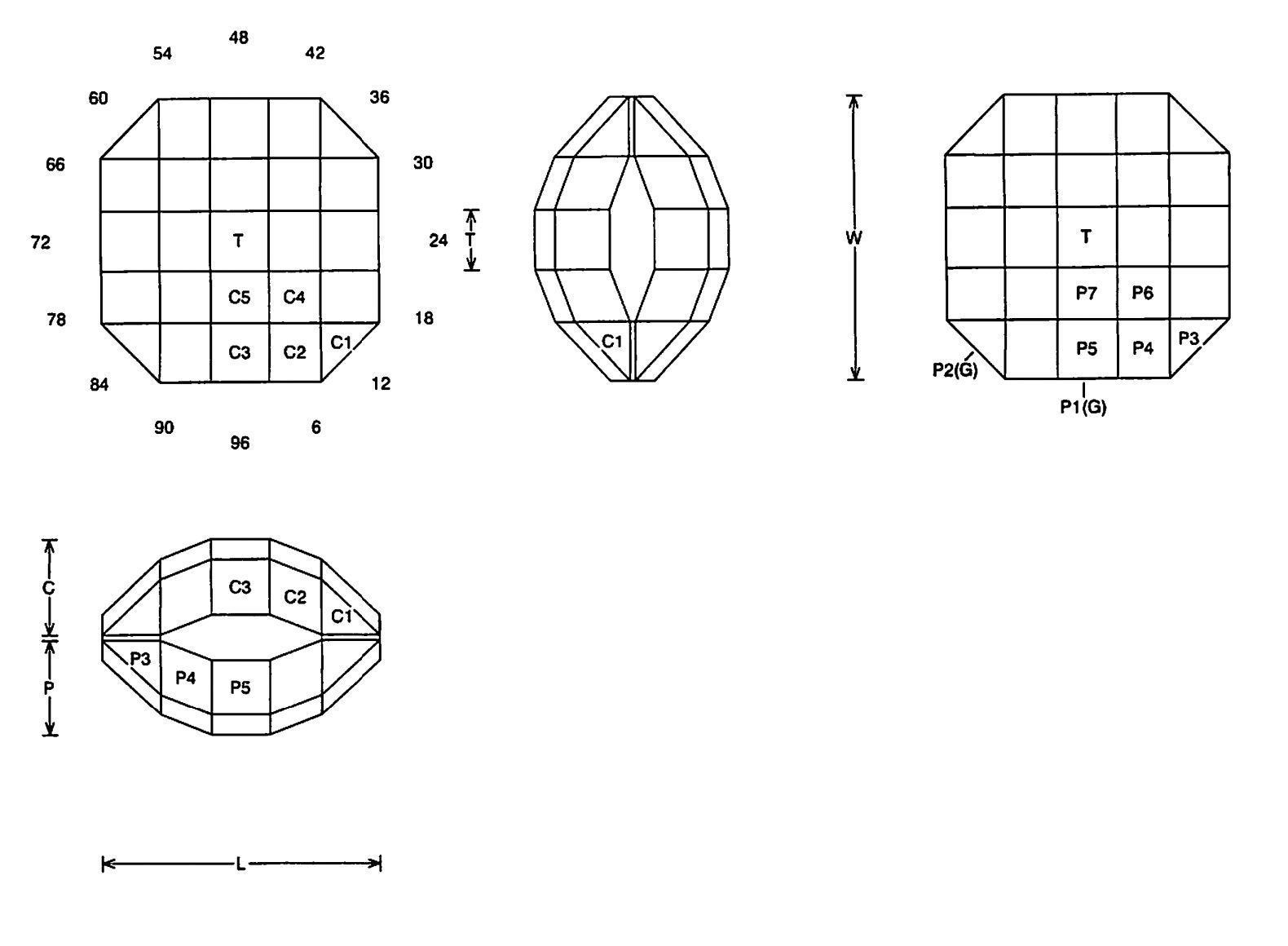 Faceting Design Diagram Vexation