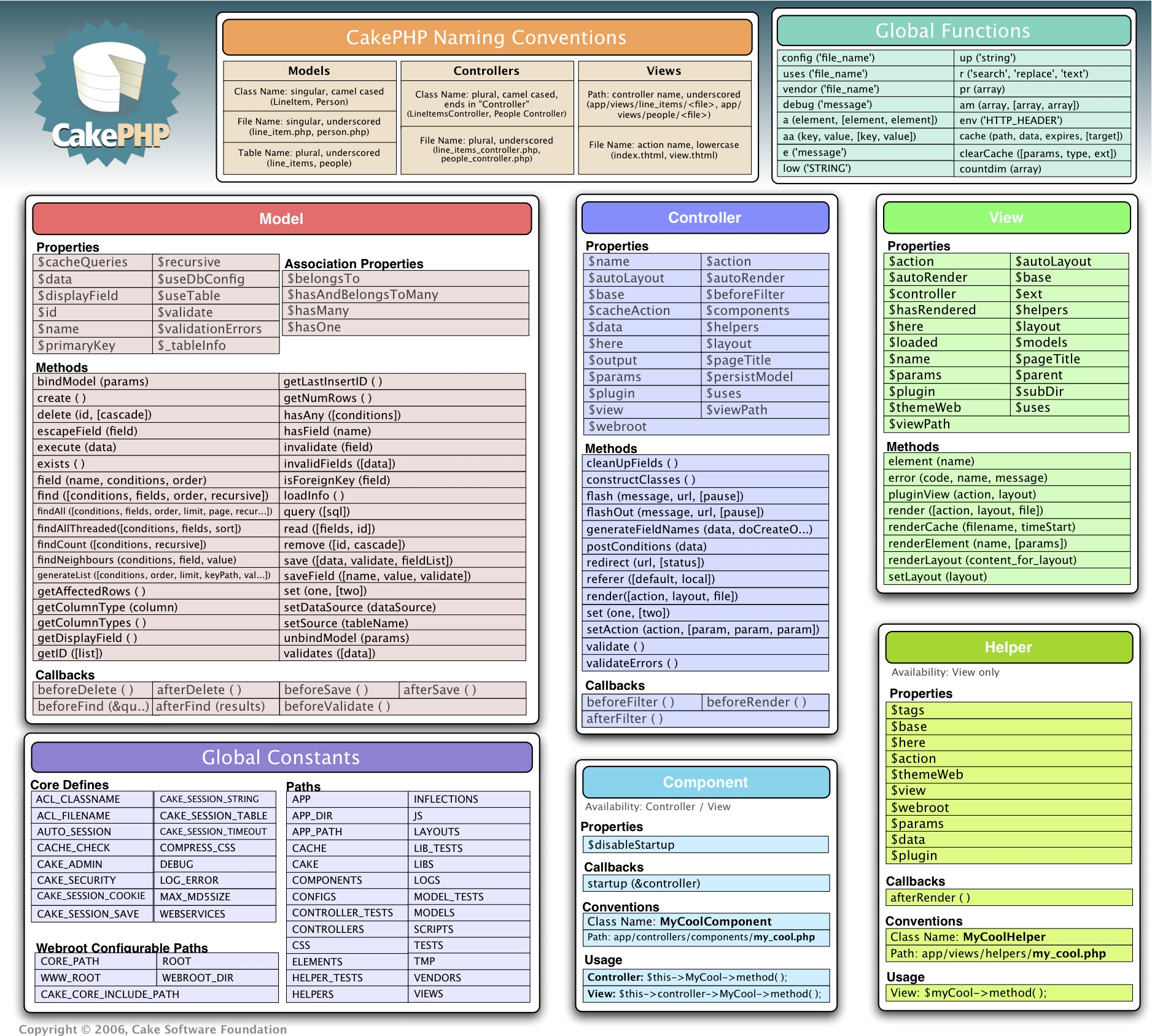 Images About Cheatsheets