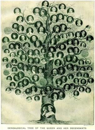 Imprimer votre arbre généalogique à partir de votre logiciel