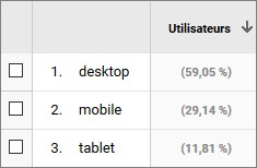 Généalogie sur Android - DesctopMobileTablet2019