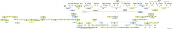 Imprimer arbre genealogique Filae - Exemple Arbre complet