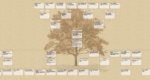 Imprimer-Arbre-Genealogique-Geneanet-Arbre-ascendant-descendant