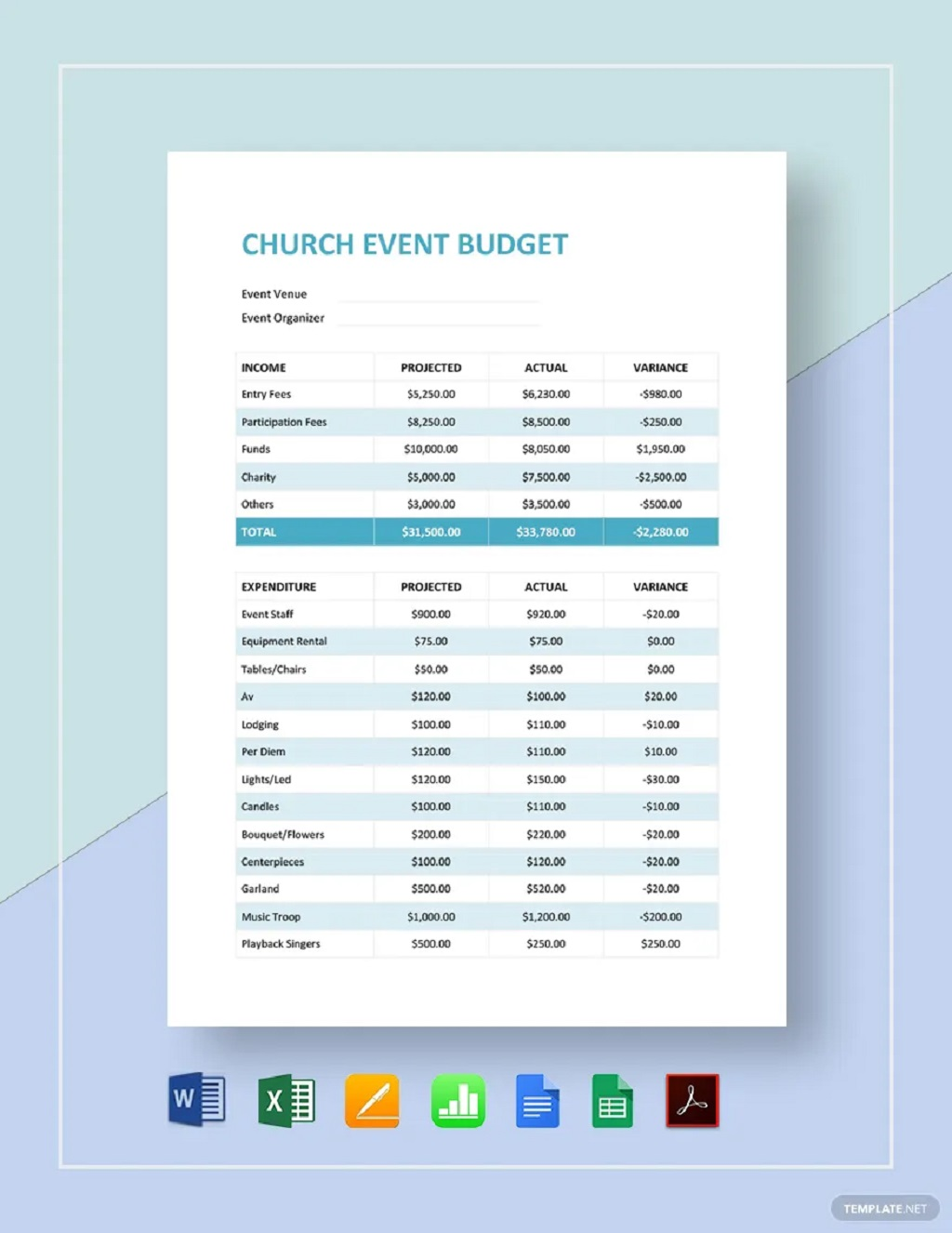 Event Budget Template Samples