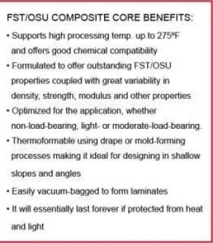 Composite Core Benefits