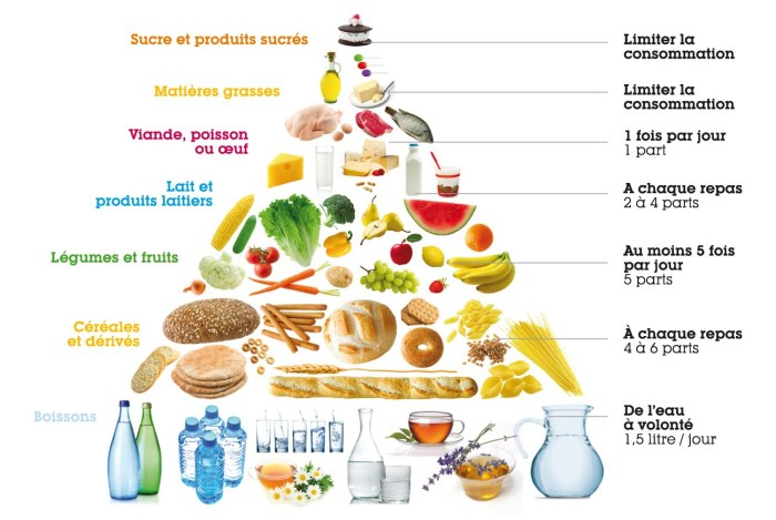 manger bio enceinte