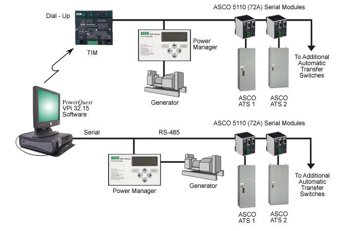pqdiagram2?resize=660%2C450 asco 165 transfer switch wiring diagram wiring diagram asco 165 wiring diagram at arjmand.co
