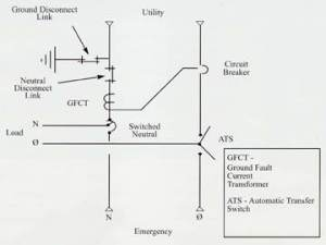 ASCO Standard Features and Diagram  Series 7000 Service