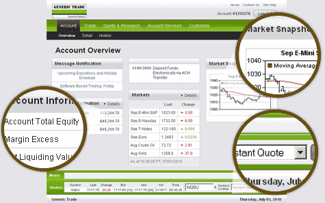 Generic Trader Online Account Overview