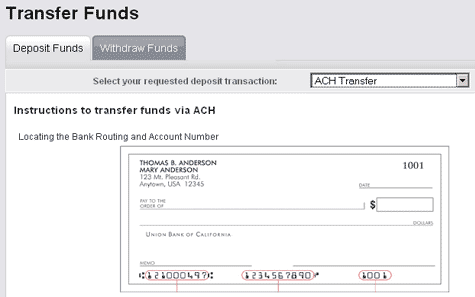 Generic Trader funds transfer