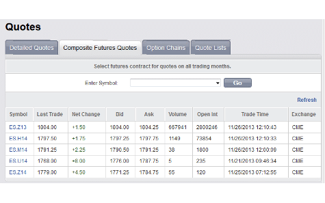 Generic Trader Online quote page